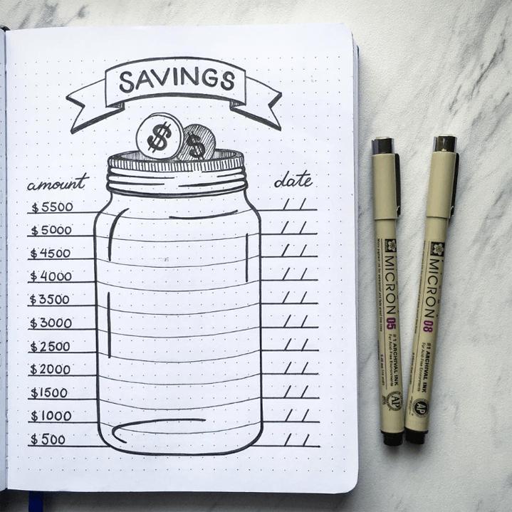 bullet journal money tracker