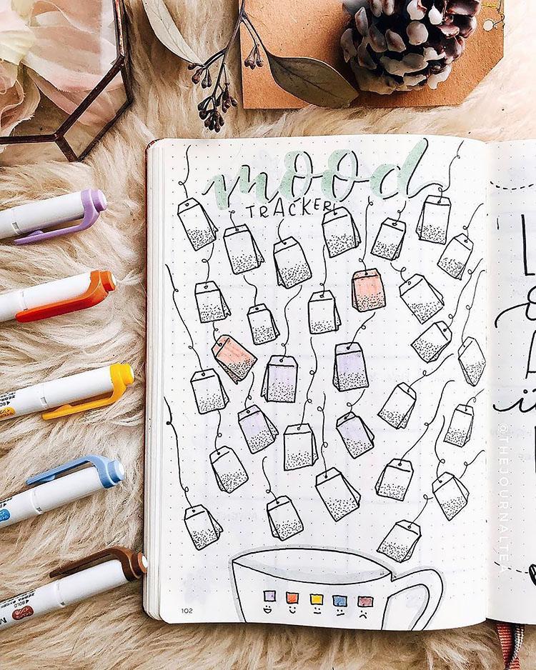 tea bag mood tracker