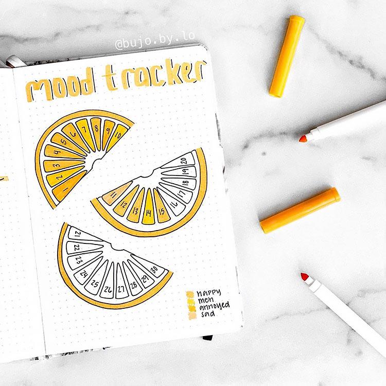 lemon or orange slice mood tracker