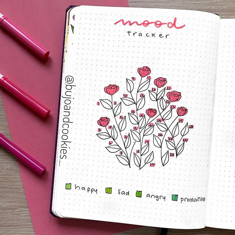roses mood tracker