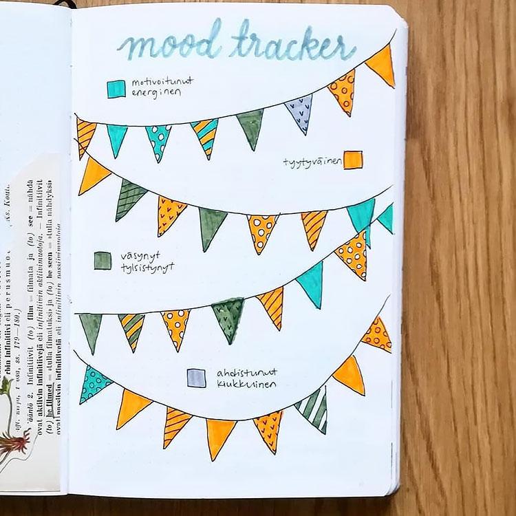 flag mood tracker